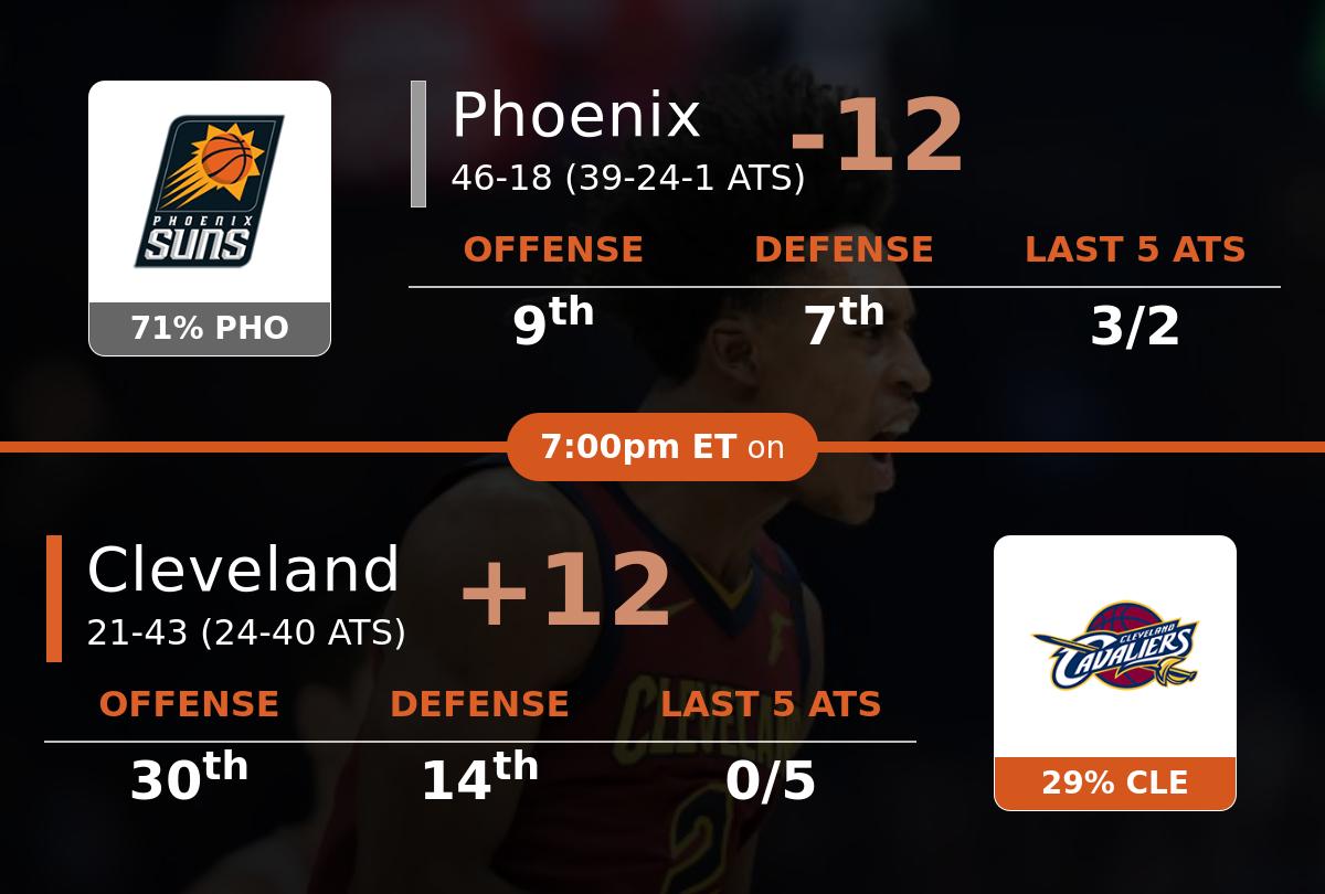 Phoenix Suns vs Cleveland Cavaliers ...